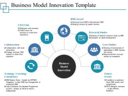Business Model Innovation Template Ppt Styles Graphics Design