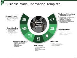 Business Model Innovation Template Ppt Summary Introduction
