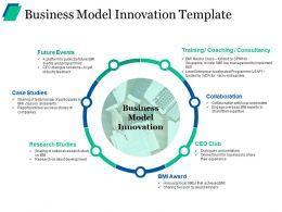 Business Model Innovation Template Ppt Visual Aids Pictures