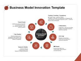 Business Model Innovation Template Training Ppt Slide Portrait