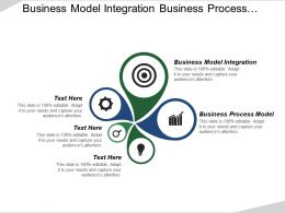 Business Model Integration Business Process Model Organizational Chart