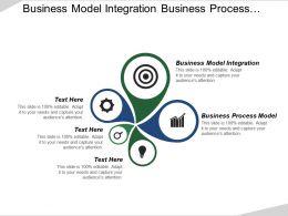 Business Model Integration Business Process Model Organizational Chart
