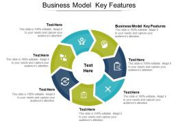 Business Model Key Features Ppt Powerpoint Presentation File Designs Download Cpb