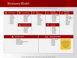 Business Model Machinery M1192 Ppt Powerpoint Presentation Ideas Clipart