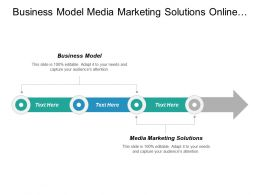 Business Model Media Marketing Solutions Online Advertising Effectiveness Cpb
