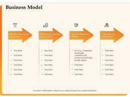 Business Model Monetize Customers Ppt Powerpoint Presentation Visual Aids Summary