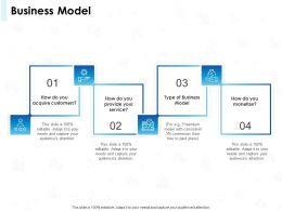 Business Model Monetize Ppt Powerpoint Presentation Backgrounds