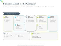 Business Model Of The Company Onsite Ppt Powerpoint Presentation Professional Show
