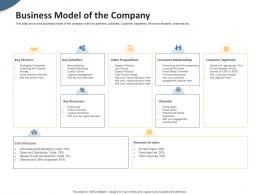Business Model Of The Company Pitch Deck To Raise Seed Money From Angel Investors Ppt Rules