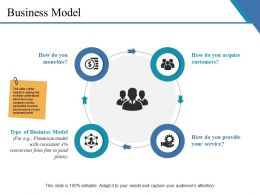 Business Model Powerpoint Guide