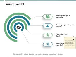 Business Model Ppt Powerpoint Presentation File Example File