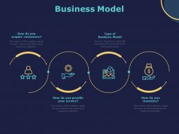 Business Model Ppt Powerpoint Presentation Gallery Microsoft