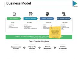 Business Model Ppt Slides Graphics Download