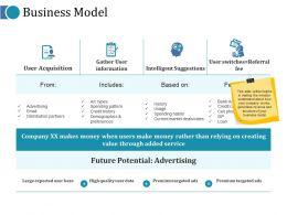 Business Model Ppt Slides Outline