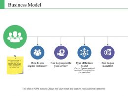 Business Model Ppt Styles Design Templates