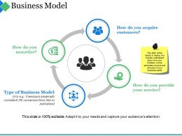 Business Model Ppt Summary Good