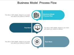 Business Model Process Flow Ppt Powerpoint Presentation Infographic Template Example File Cpb