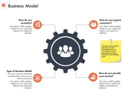 Business Model Strategy Ppt Powerpoint Presentation Outline Summary