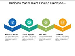 Business Model Talent Pipeline Employee Performance Development Plan Cpb