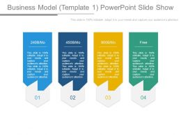 Business Model Template1 Powerpoint Slide Show