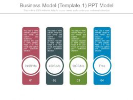 Business Model Template1 Ppt Model