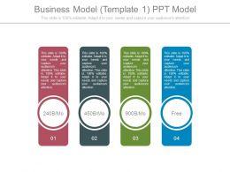 Business Model Template1 Ppt Model