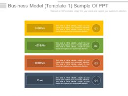 Business Model Template1 Sample Of Ppt