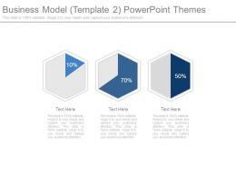 Business Model Template2 Powerpoint Themes