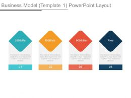 Business Model Template 1 Powerpoint Layout