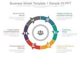 Business Model Template 1 Sample Of Ppt