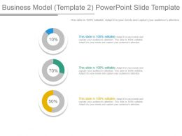 Business Model Template 2 Powerpoint Slide Template