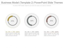 Business Model Template 2 Powerpoint Slide Themes