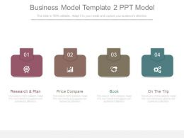 Business Model Template 2 Ppt Model