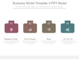 Business Model Template 2 Ppt Model