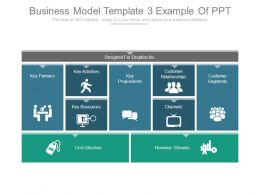 Business Model Template 3 Example Of Ppt