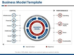 Business Model Template Ppt Background Designs