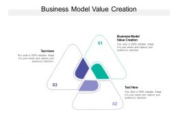 Business Model Value Creation Ppt Powerpoint Presentation Infographic Cpb