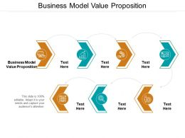Business Model Value Proposition Ppt Powerpoint Presentation Outline Background Designs Cpb