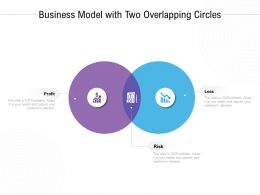 Business Model With Two Overlapping Circles