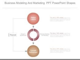 Business Modeling And Marketing Ppt Powerpoint Shapes