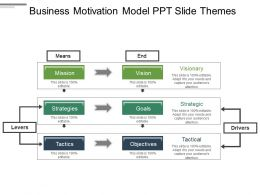 Business Motivation Model Ppt Slide Themes