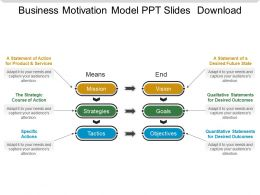 Business Motivation Model Ppt Slides Download