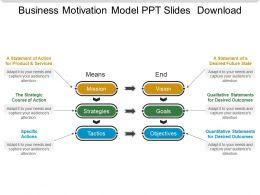 business_motivation_model_ppt_slides_download_Slide01