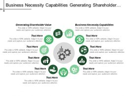 Business Necessity Capabilities Generating Shareholder Value Profitable Growth
