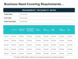 Business Need Covering Requirements Description Project Objectives