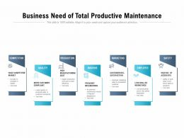 Business Need Of Total Productive Maintenance