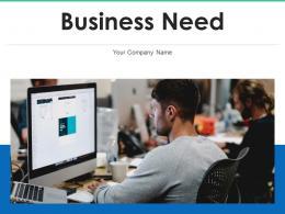 Business Need Process Resources Strategies Analysis Framework