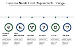 Business Needs Level Requirements Change Management Continuity Planning