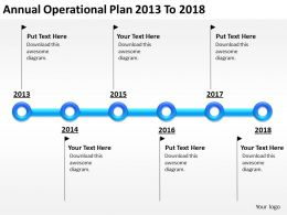 Business Network Diagram Annual Operational Plan 2013 To 2018 Powerpoint Templates