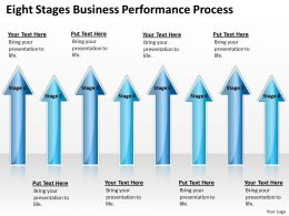 Business Network Diagram Eight Stages Performance Process Powerpoint Templates